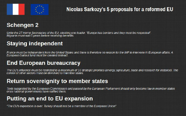 Sarkozy's 5 proposals for a reformed EU